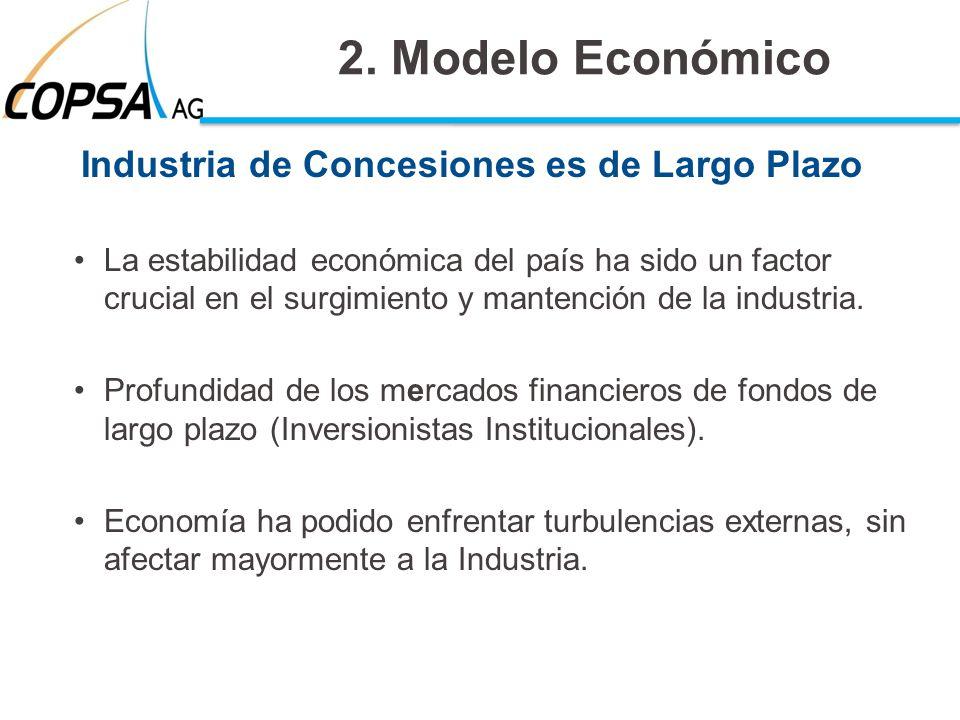 Industria de Concesiones es de Largo Plazo