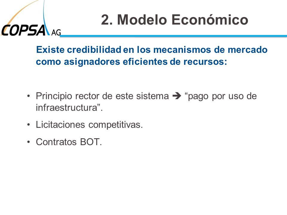 2. Modelo Económico Existe credibilidad en los mecanismos de mercado como asignadores eficientes de recursos: