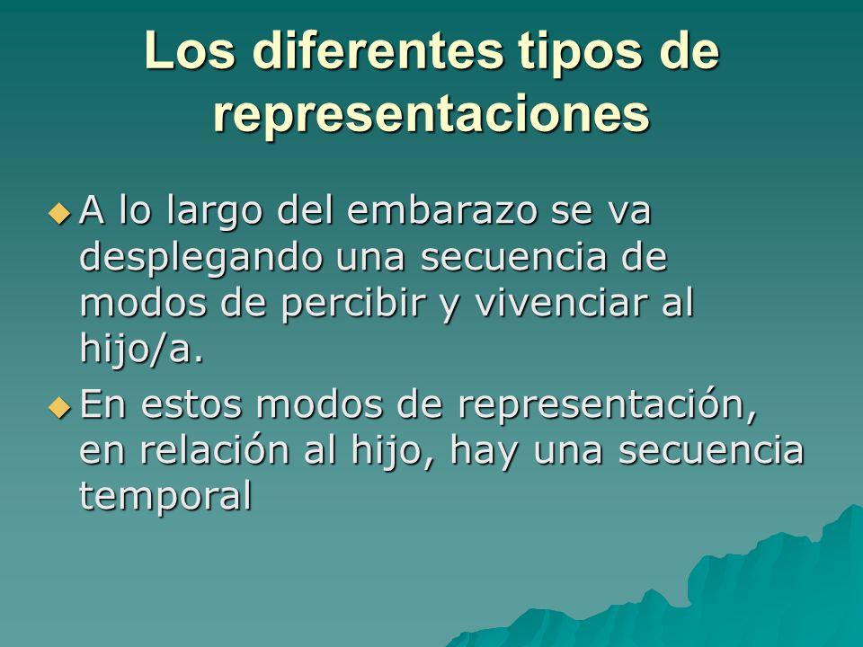 Los diferentes tipos de representaciones