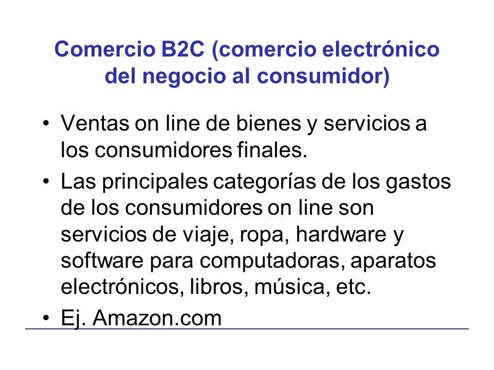 Comercio B2C (comercio electrónico del negocio al consumidor)