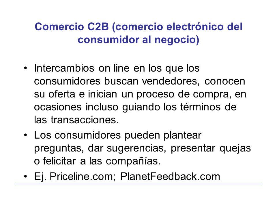 Comercio C2B (comercio electrónico del consumidor al negocio)