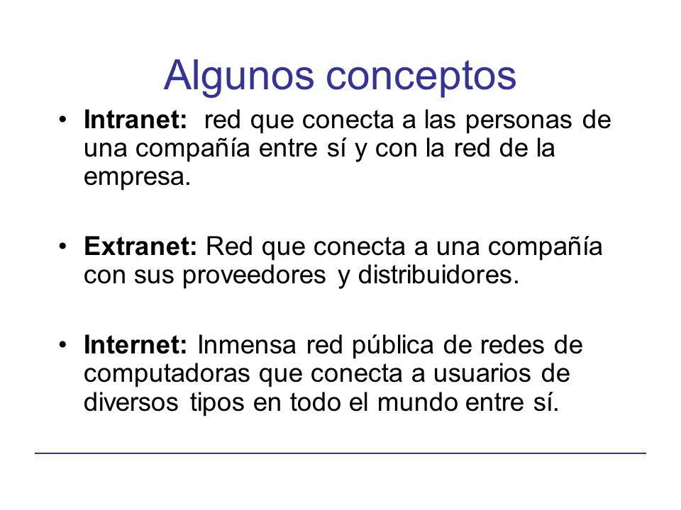 Algunos conceptos Intranet: red que conecta a las personas de una compañía entre sí y con la red de la empresa.