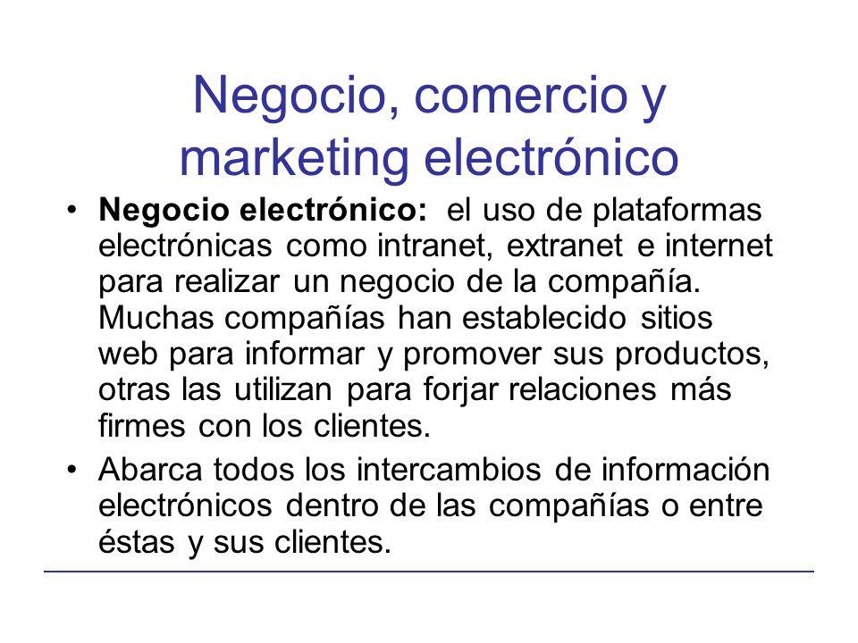 Negocio, comercio y marketing electrónico