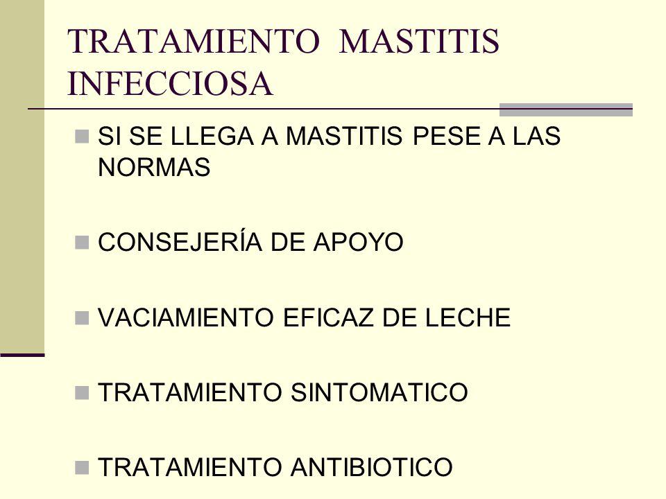 TRATAMIENTO MASTITIS INFECCIOSA