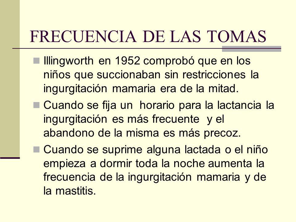 FRECUENCIA DE LAS TOMAS