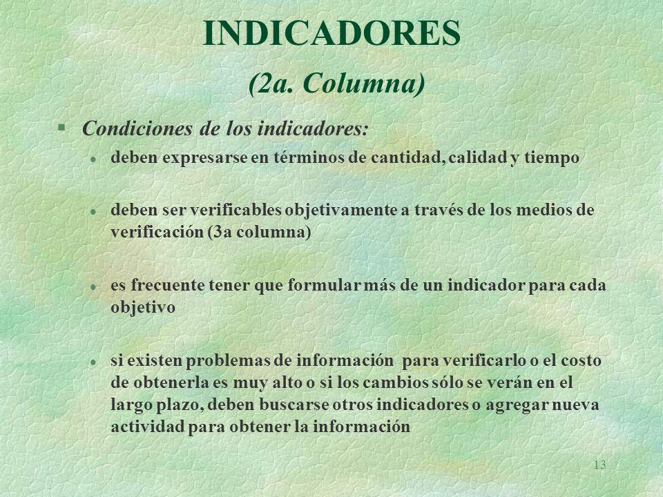INDICADORES (2a. Columna)