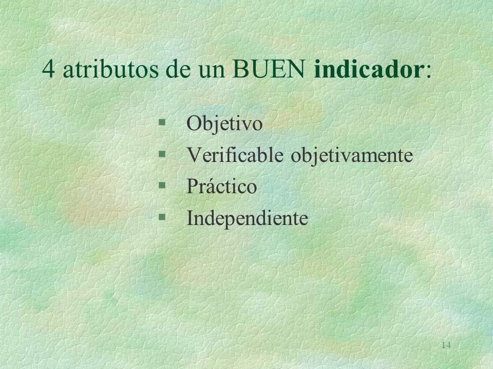4 atributos de un BUEN indicador: