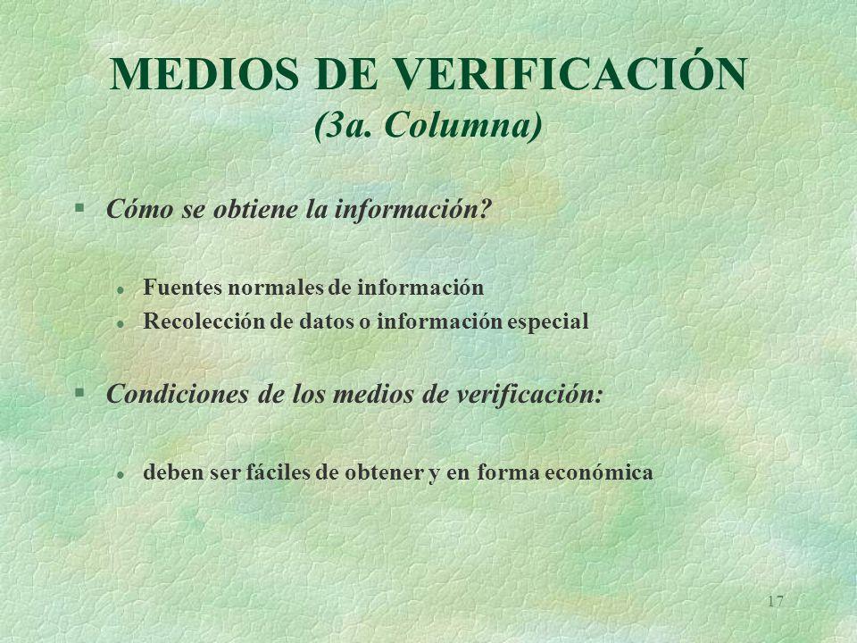MEDIOS DE VERIFICACIÓN (3a. Columna)