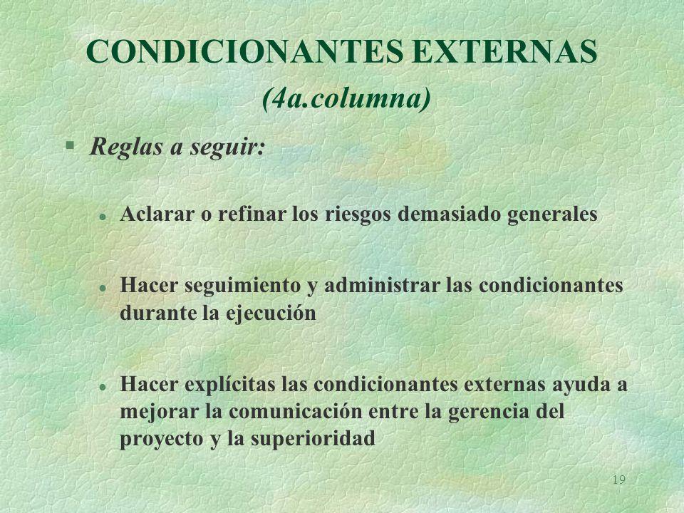 CONDICIONANTES EXTERNAS (4a.columna)