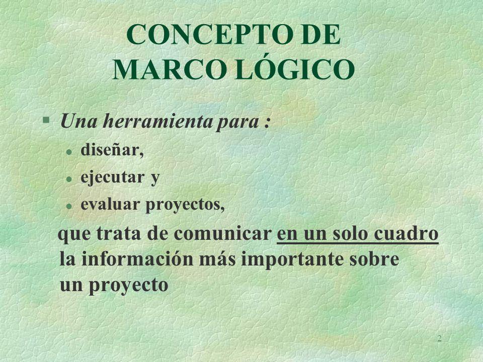 CONCEPTO DE MARCO LÓGICO