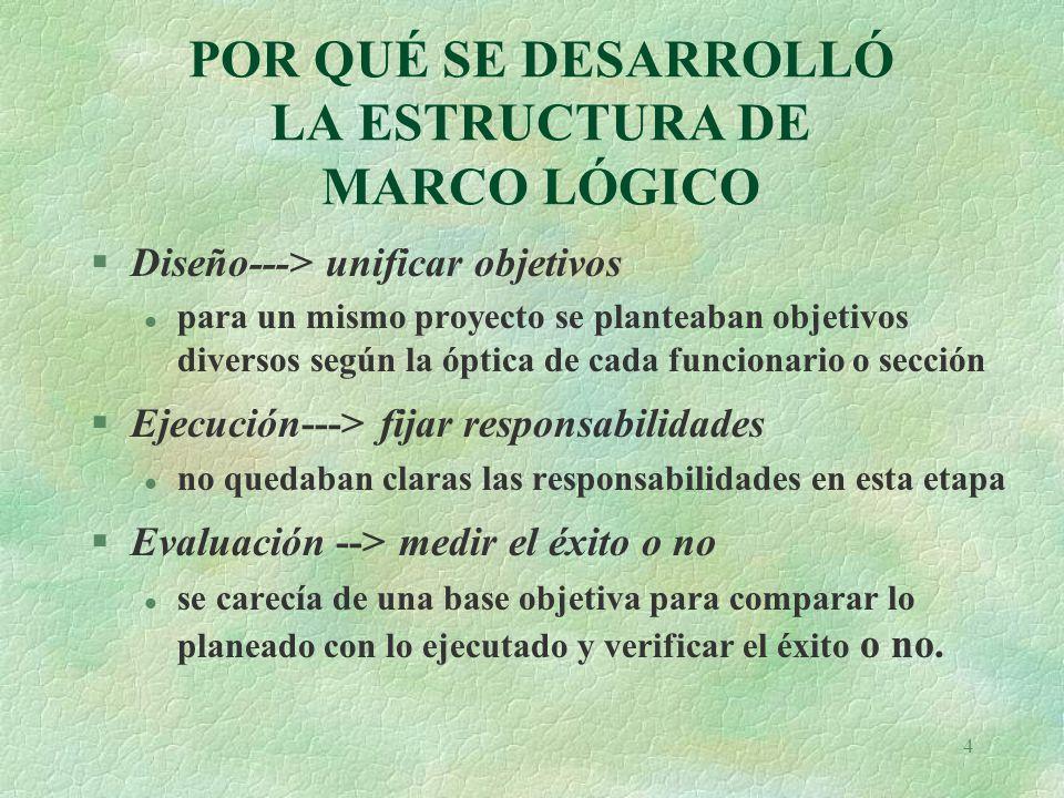 POR QUÉ SE DESARROLLÓ LA ESTRUCTURA DE MARCO LÓGICO