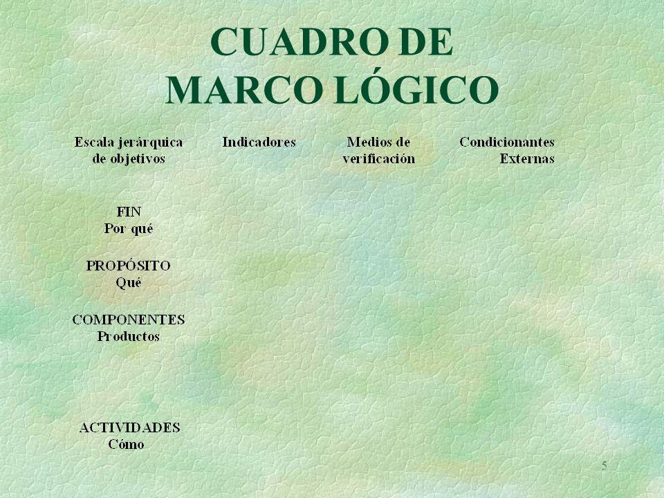 CUADRO DE MARCO LÓGICO