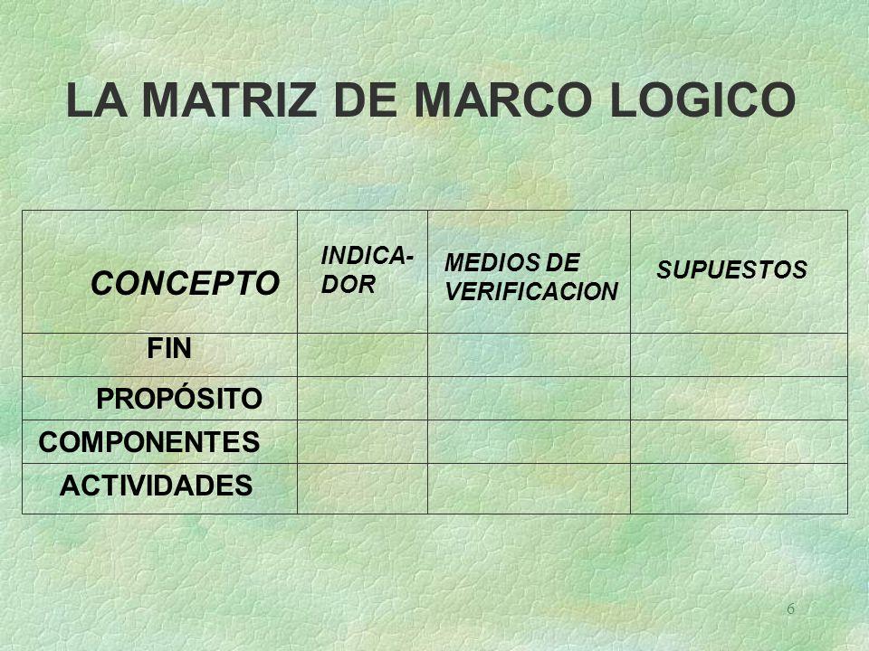 LA MATRIZ DE MARCO LOGICO