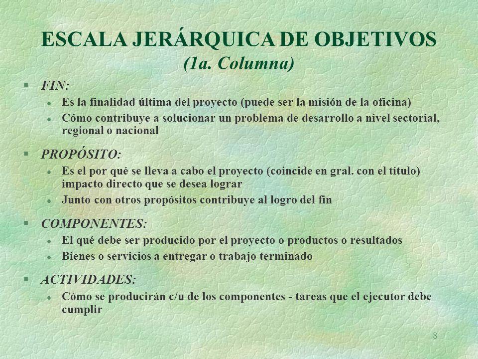 ESCALA JERÁRQUICA DE OBJETIVOS (1a. Columna)