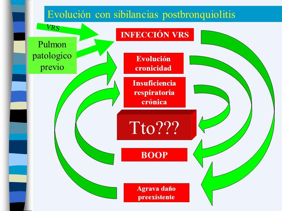 Insuficiencia respiratoria crónica Agrava daño preexistente