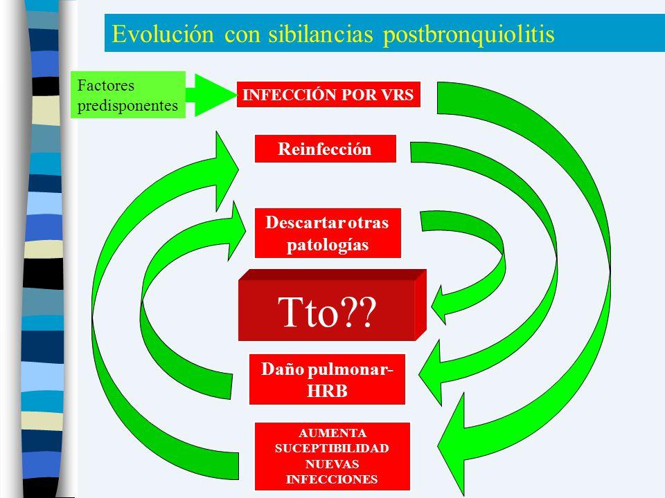 Descartar otras patologías AUMENTA SUCEPTIBILIDAD NUEVAS INFECCIONES