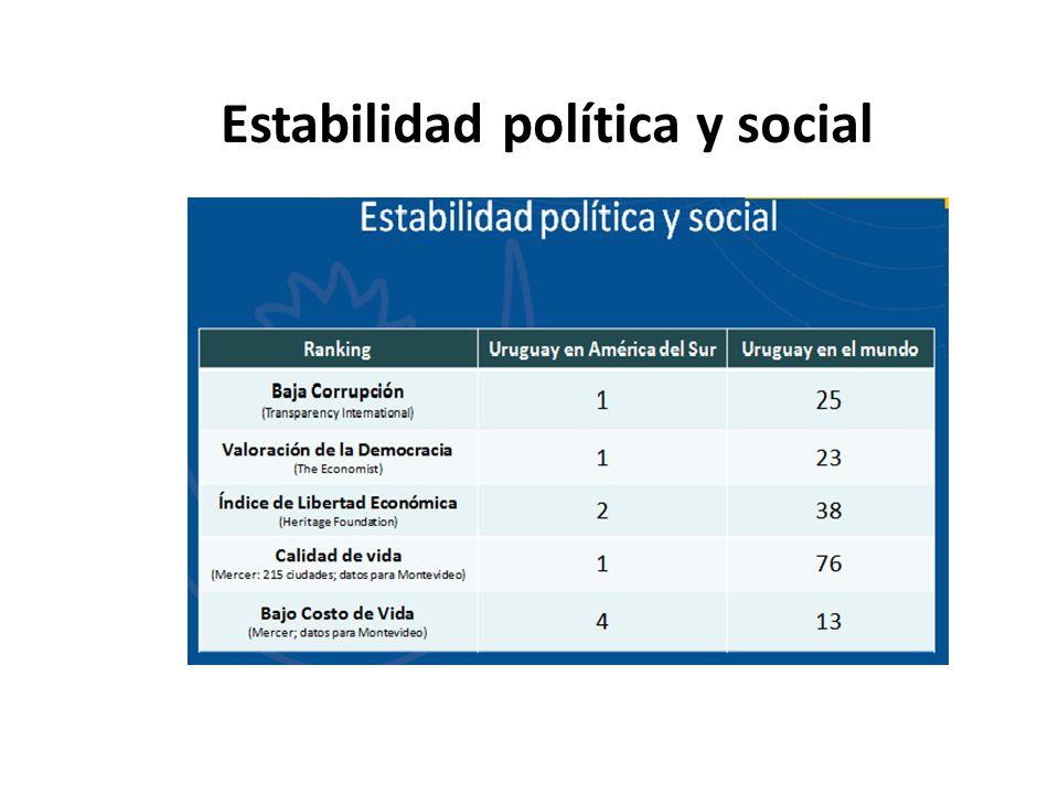 Estabilidad política y social