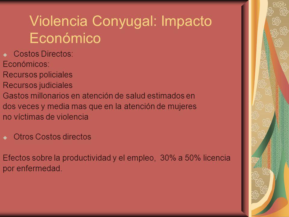 Violencia Conyugal: Impacto Económico