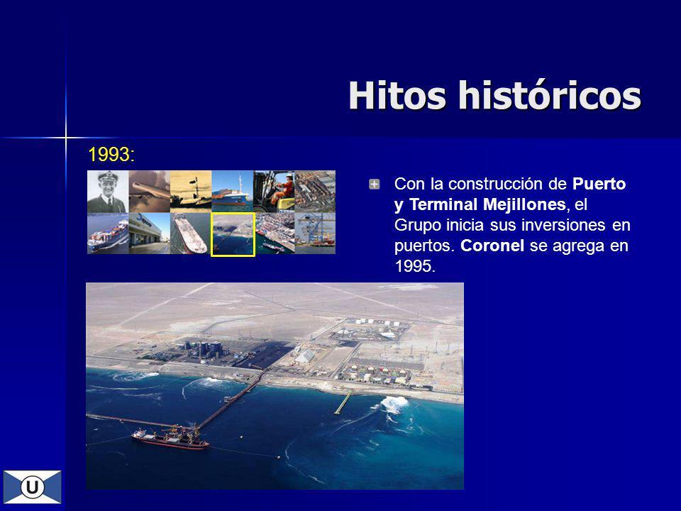 Hitos históricos 1993: Con la construcción de Puerto y Terminal Mejillones, el Grupo inicia sus inversiones en puertos.