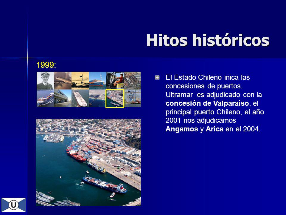 Hitos históricos 1999: