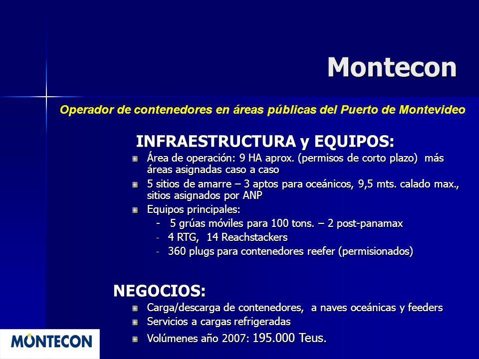 Montecon INFRAESTRUCTURA y EQUIPOS: NEGOCIOS: