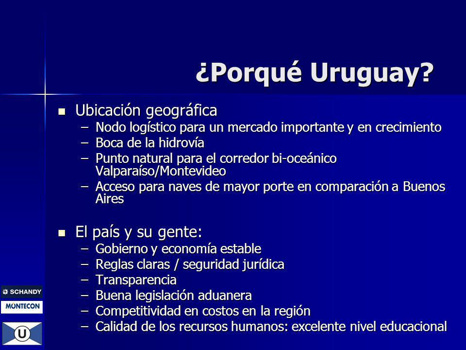 ¿Porqué Uruguay Ubicación geográfica El país y su gente: