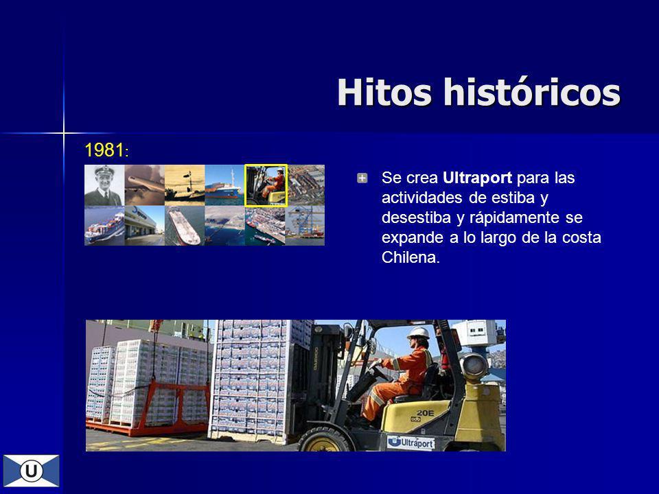 Hitos históricos 1981: Se crea Ultraport para las actividades de estiba y desestiba y rápidamente se expande a lo largo de la costa Chilena.