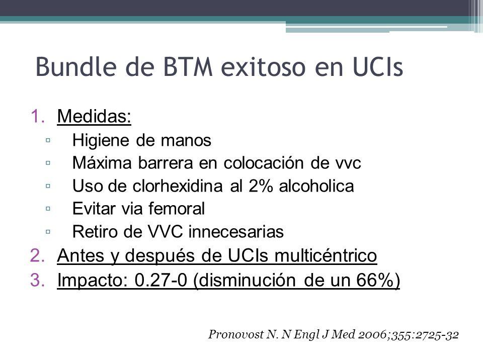 Bundle de BTM exitoso en UCIs