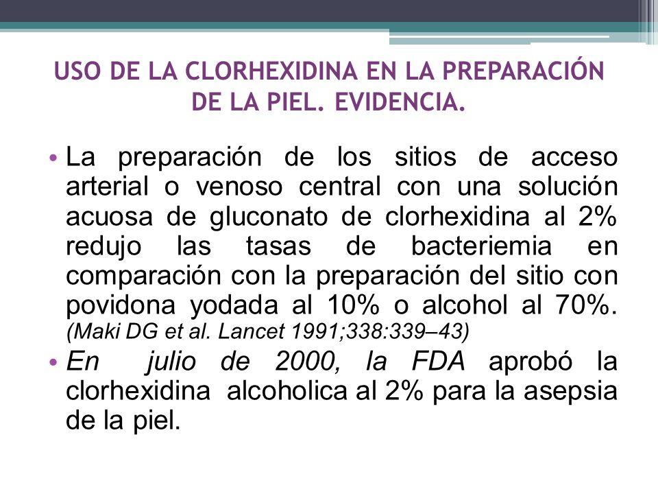 USO DE LA CLORHEXIDINA EN LA PREPARACIÓN DE LA PIEL. EVIDENCIA.