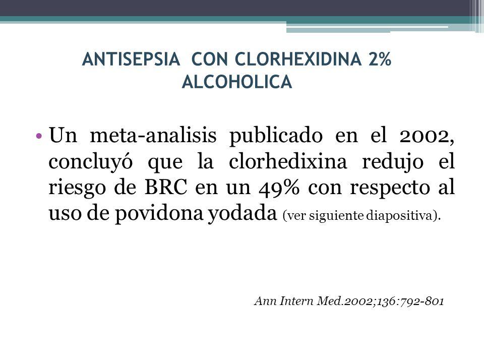 ANTISEPSIA CON CLORHEXIDINA 2% ALCOHOLICA