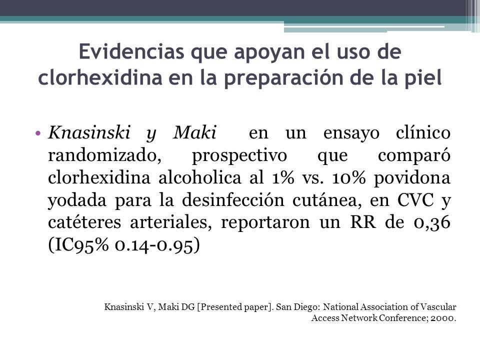 Evidencias que apoyan el uso de clorhexidina en la preparación de la piel