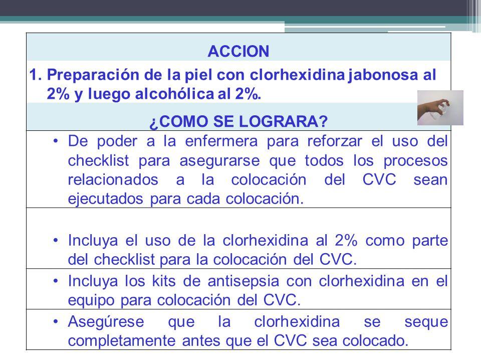 ACCION Preparación de la piel con clorhexidina jabonosa al 2% y luego alcohólica al 2%. ¿COMO SE LOGRARA