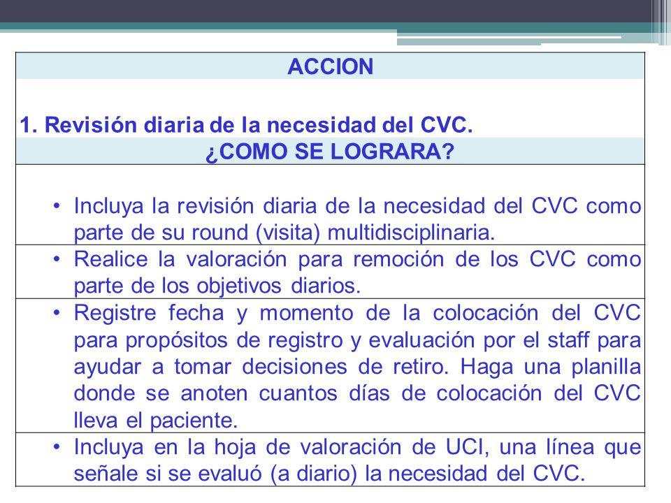 ACCION Revisión diaria de la necesidad del CVC. ¿COMO SE LOGRARA