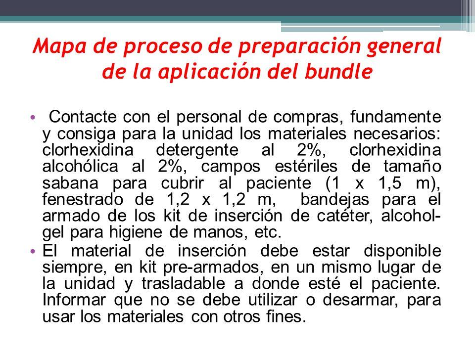 Mapa de proceso de preparación general de la aplicación del bundle