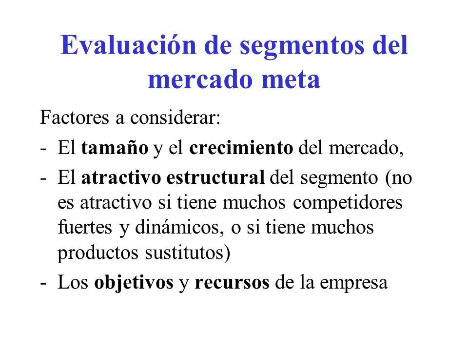 Evaluación de segmentos del mercado meta