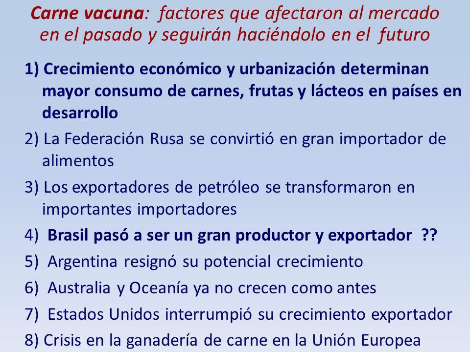 Carne vacuna: factores que afectaron al mercado en el pasado y seguirán haciéndolo en el futuro