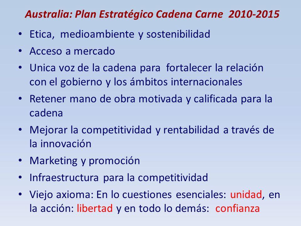 Australia: Plan Estratégico Cadena Carne 2010-2015