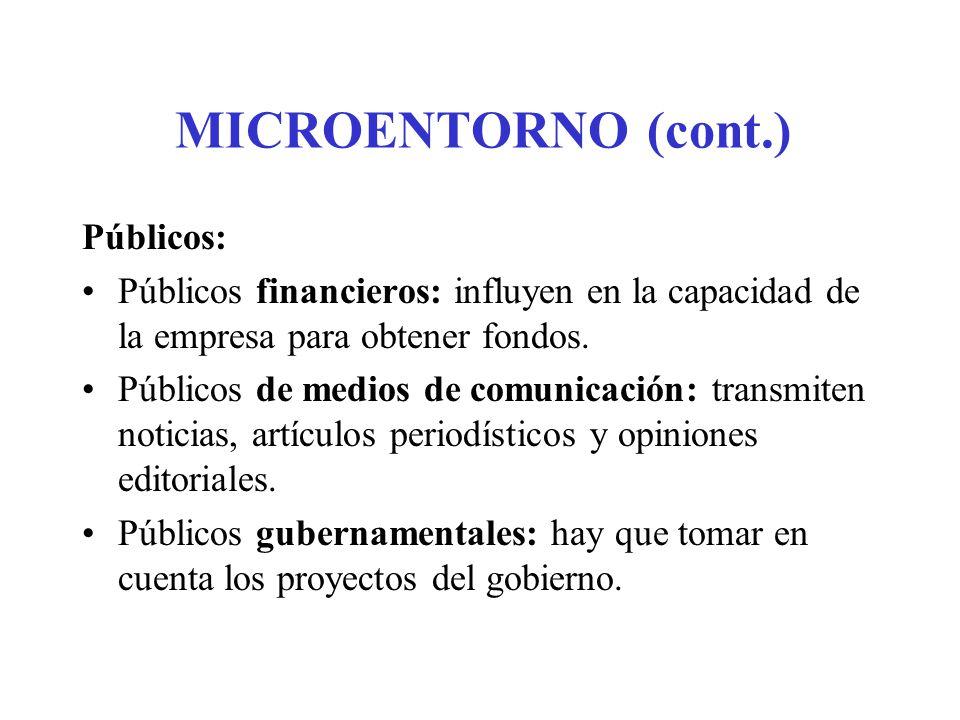 MICROENTORNO (cont.) Públicos: