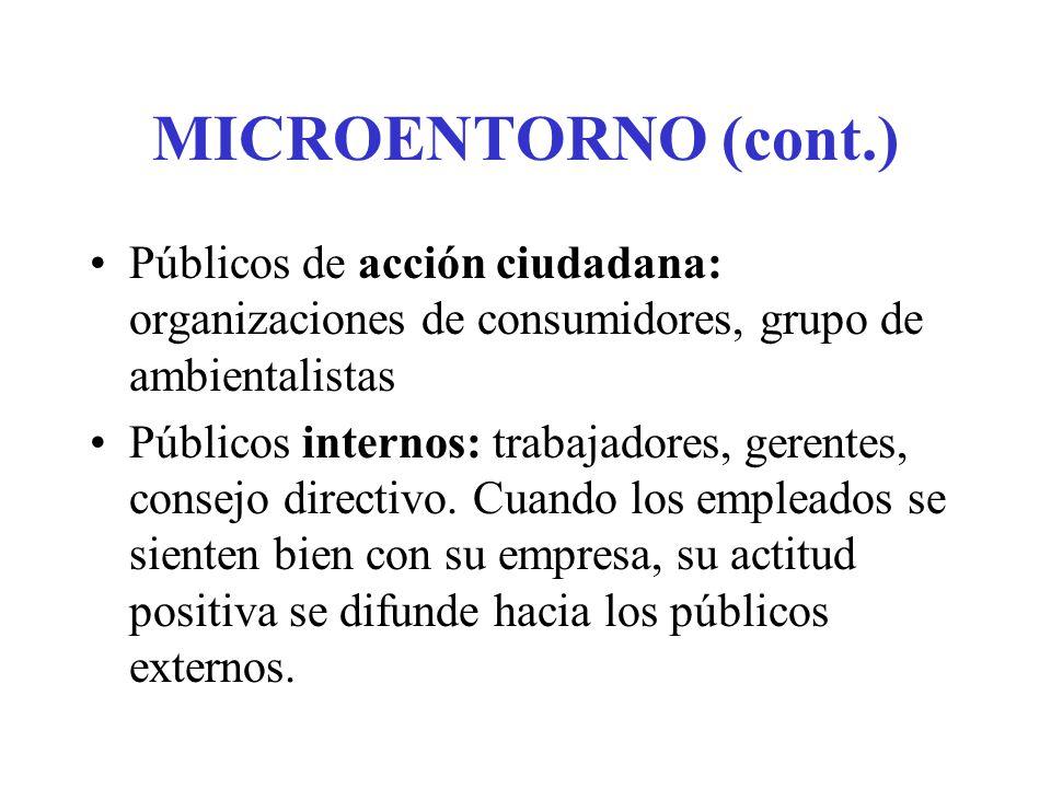 MICROENTORNO (cont.) Públicos de acción ciudadana: organizaciones de consumidores, grupo de ambientalistas.
