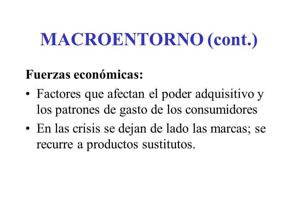 MACROENTORNO (cont.) Fuerzas económicas: