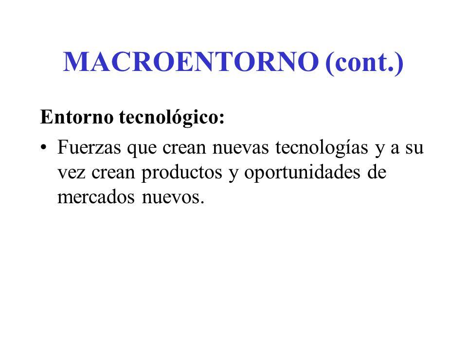 MACROENTORNO (cont.) Entorno tecnológico: