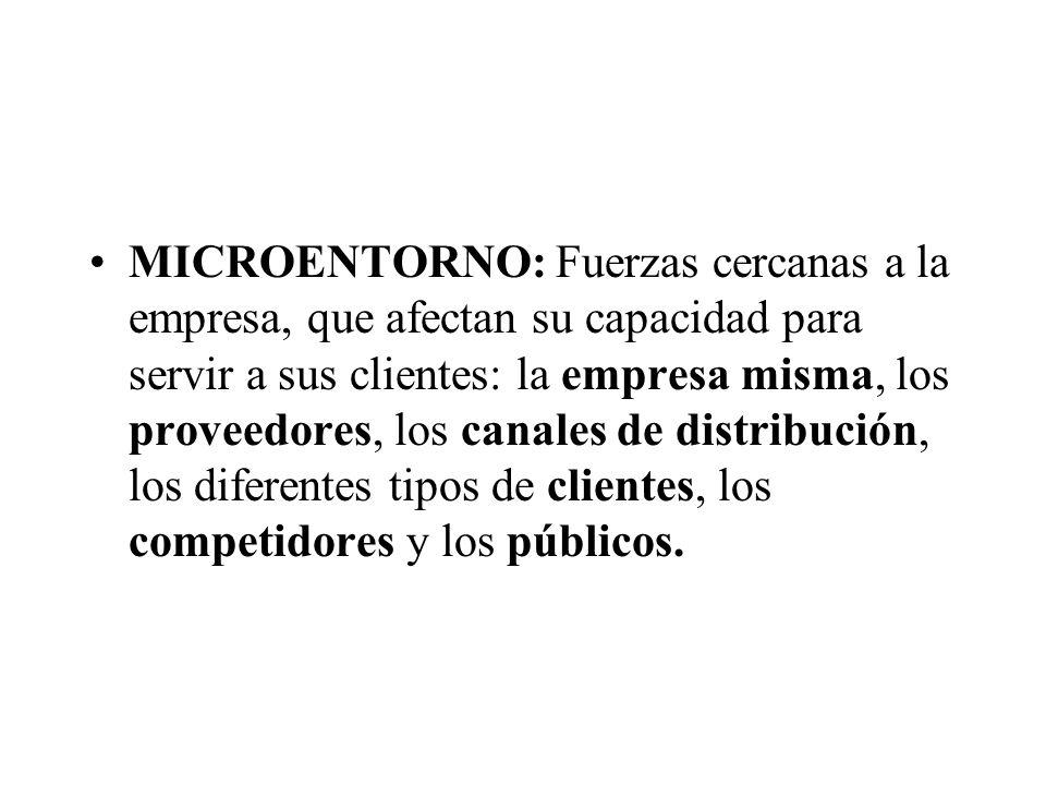 MICROENTORNO: Fuerzas cercanas a la empresa, que afectan su capacidad para servir a sus clientes: la empresa misma, los proveedores, los canales de distribución, los diferentes tipos de clientes, los competidores y los públicos.