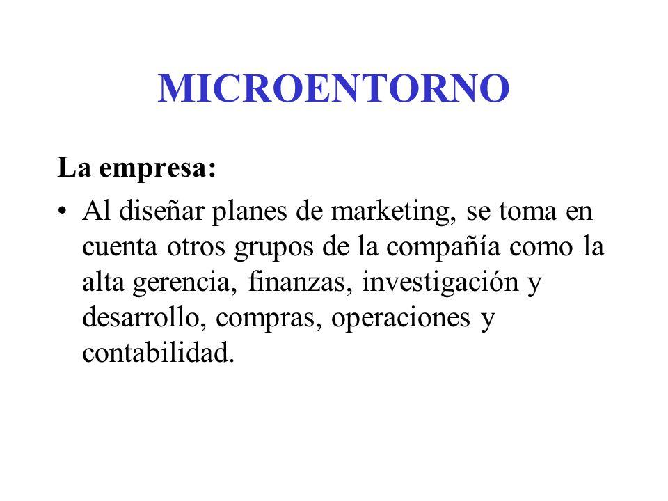 MICROENTORNO La empresa: