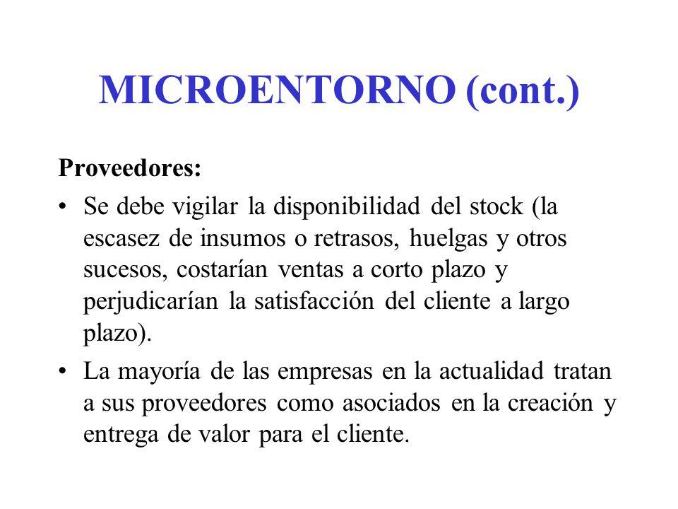 MICROENTORNO (cont.) Proveedores: