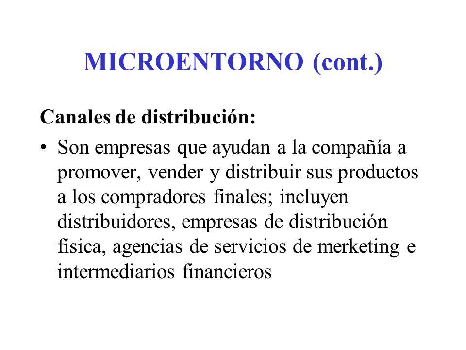 MICROENTORNO (cont.) Canales de distribución: