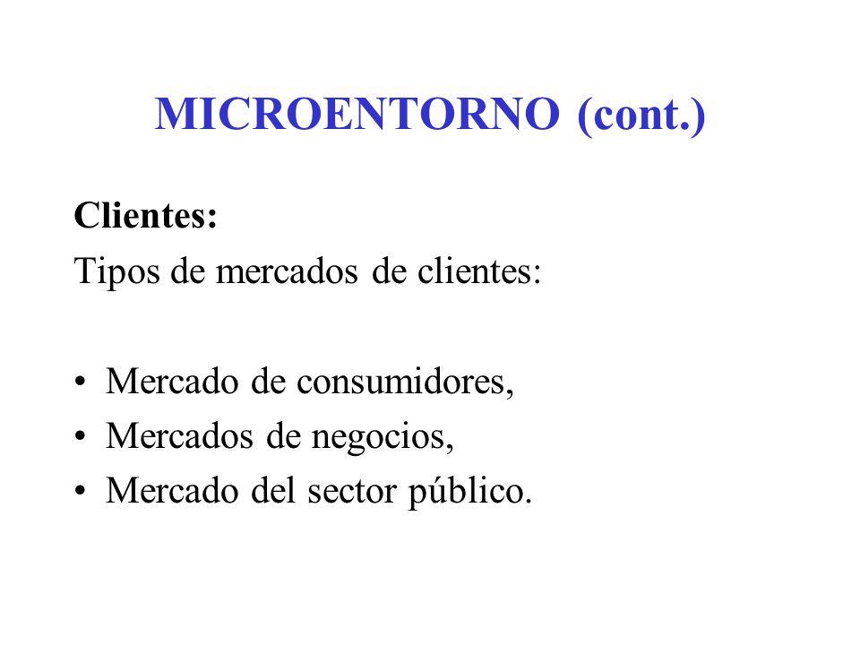 MICROENTORNO (cont.) Clientes: Tipos de mercados de clientes: