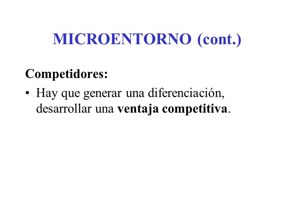 MICROENTORNO (cont.) Competidores: