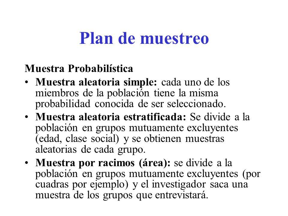Plan de muestreo Muestra Probabilística