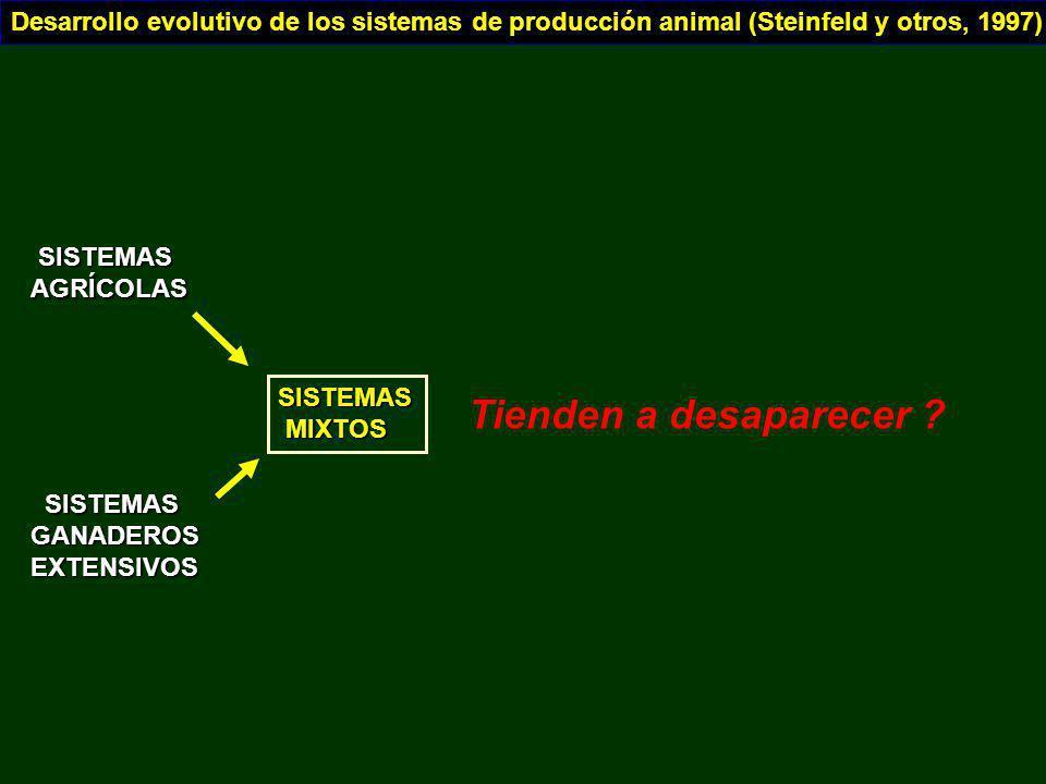 Desarrollo evolutivo de los sistemas de producción animal (Steinfeld y otros, 1997)