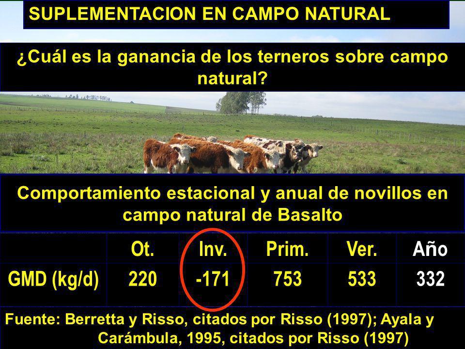 ¿Cuál es la ganancia de los terneros sobre campo natural
